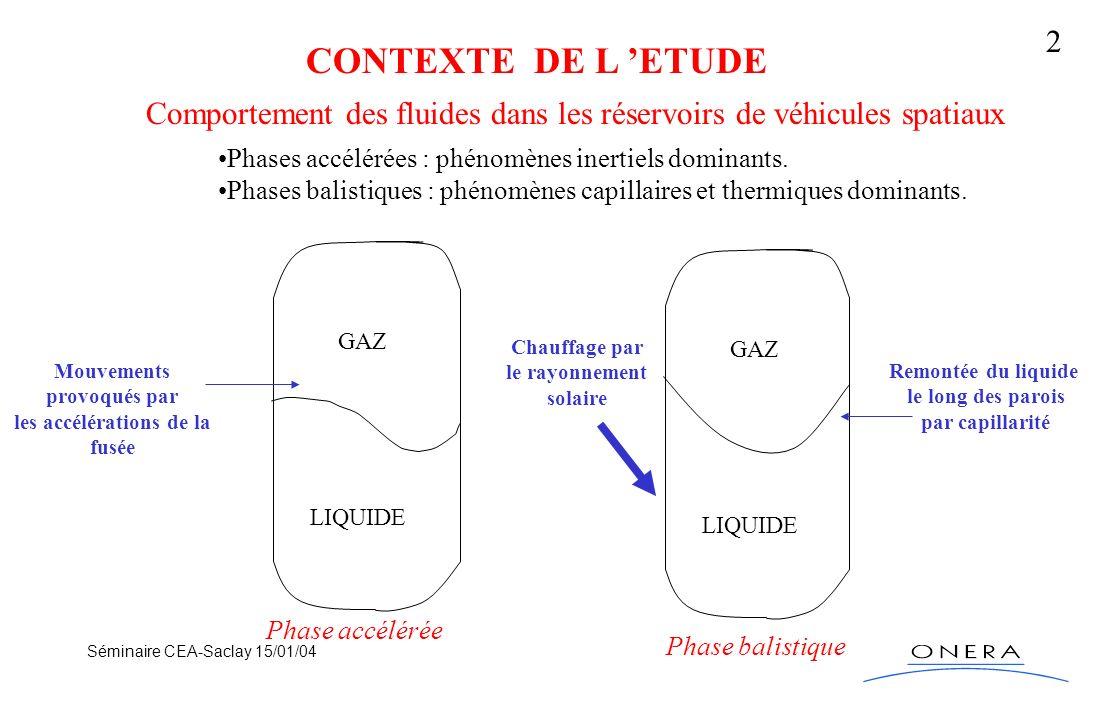 Séminaire CEA-Saclay 15/01/04 43 Test 7: Formation dun Geyser (Résultat expérimentaux du LEGI) 4.