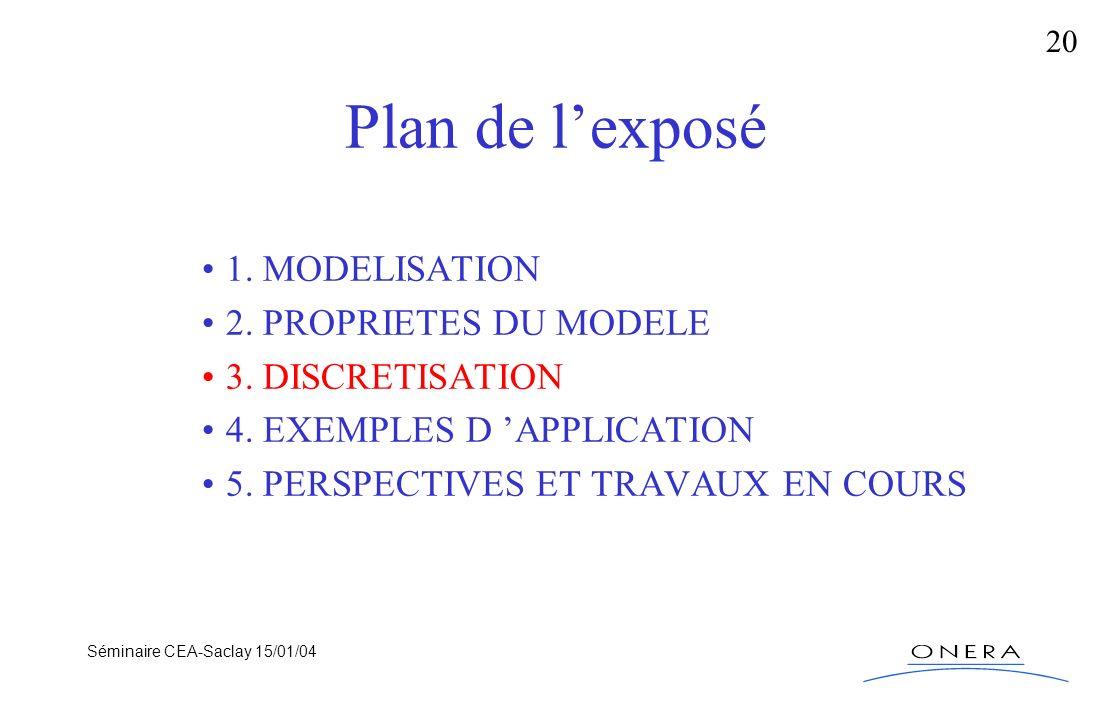 Séminaire CEA-Saclay 15/01/04 20 Plan de lexposé 1. MODELISATION 2. PROPRIETES DU MODELE 3. DISCRETISATION 4. EXEMPLES D APPLICATION 5. PERSPECTIVES E