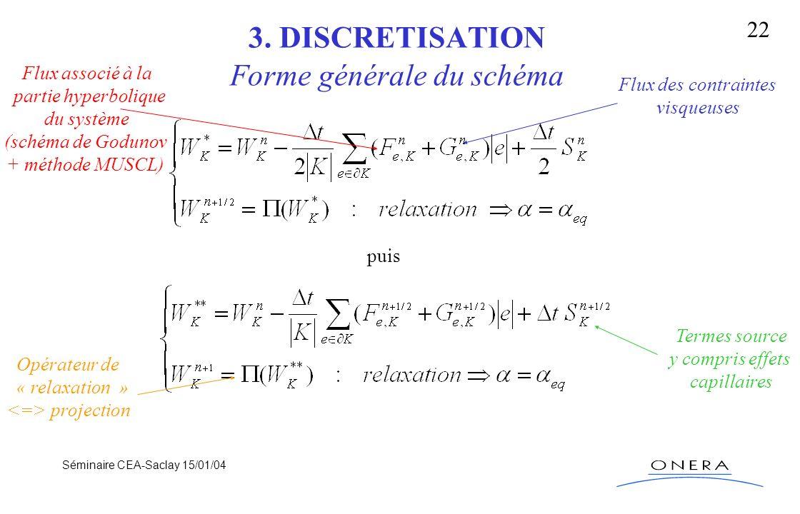 Séminaire CEA-Saclay 15/01/04 22 3. DISCRETISATION Forme générale du schéma puis Flux des contraintes visqueuses Flux associé à la partie hyperbolique