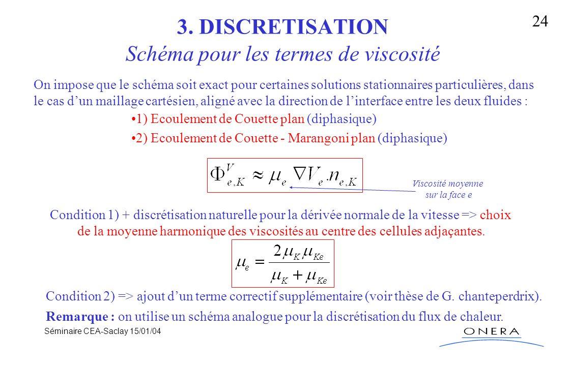 Séminaire CEA-Saclay 15/01/04 24 3. DISCRETISATION Schéma pour les termes de viscosité On impose que le schéma soit exact pour certaines solutions sta