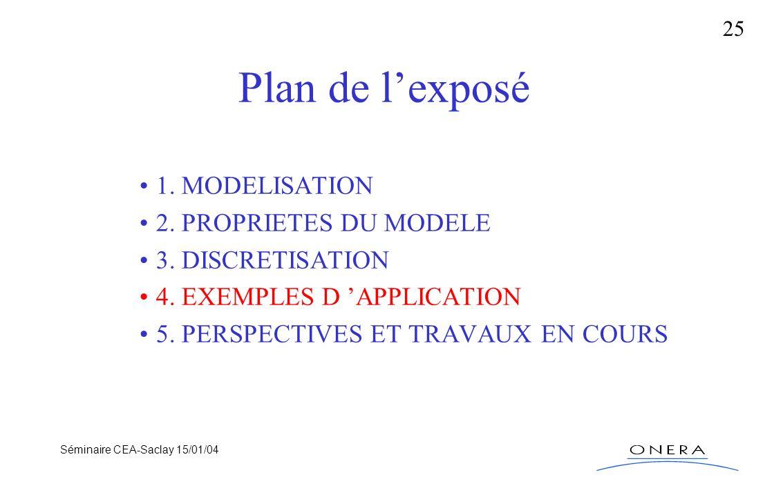 Séminaire CEA-Saclay 15/01/04 25 Plan de lexposé 1. MODELISATION 2. PROPRIETES DU MODELE 3. DISCRETISATION 4. EXEMPLES D APPLICATION 5. PERSPECTIVES E