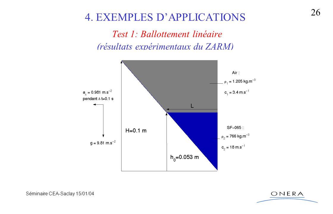 Séminaire CEA-Saclay 15/01/04 26 4. EXEMPLES DAPPLICATIONS Test 1: Ballottement linéaire (résultats expérimentaux du ZARM)