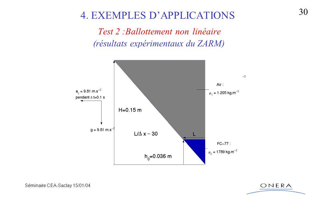 Séminaire CEA-Saclay 15/01/04 30 4. EXEMPLES DAPPLICATIONS Test 2 :Ballottement non linéaire (résultats expérimentaux du ZARM)