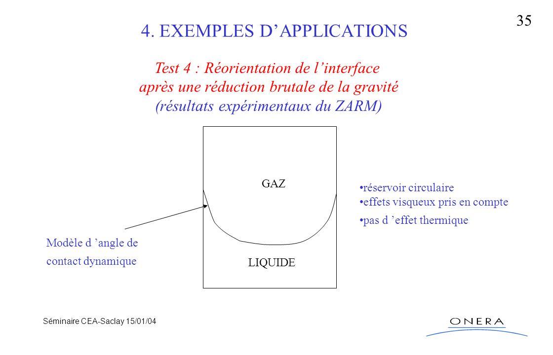 Séminaire CEA-Saclay 15/01/04 35 4. EXEMPLES DAPPLICATIONS Test 4 : Réorientation de linterface après une réduction brutale de la gravité (résultats e