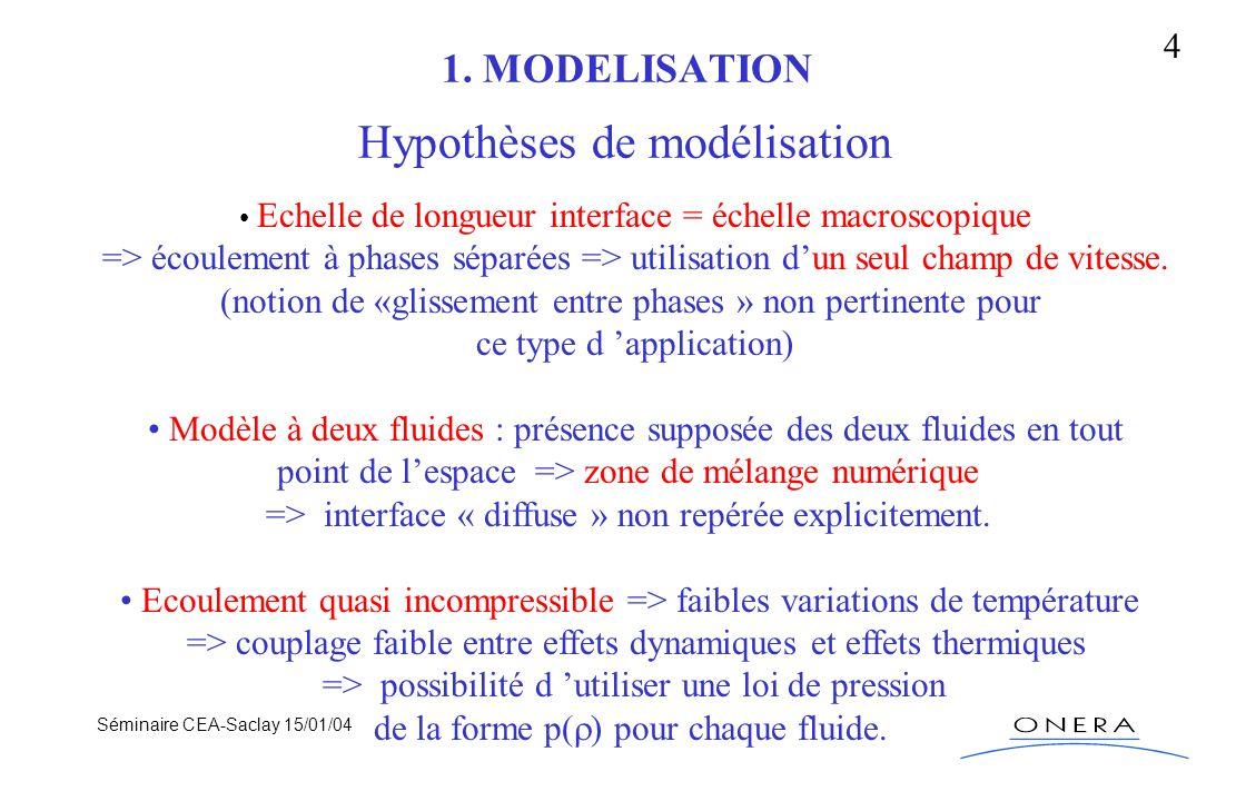 Séminaire CEA-Saclay 15/01/04 4 1. MODELISATION Hypothèses de modélisation Echelle de longueur interface = échelle macroscopique => écoulement à phase