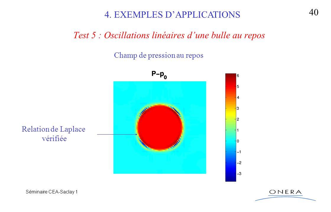 Séminaire CEA-Saclay 15/01/04 40 Test 5 : Oscillations linéaires dune bulle au repos 4. EXEMPLES DAPPLICATIONS Champ de pression au repos Relation de