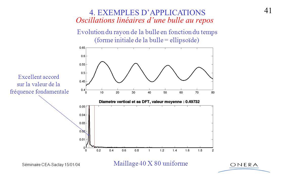 Séminaire CEA-Saclay 15/01/04 41 Oscillations linéaires dune bulle au repos 4. EXEMPLES DAPPLICATIONS Evolution du rayon de la bulle en fonction du te