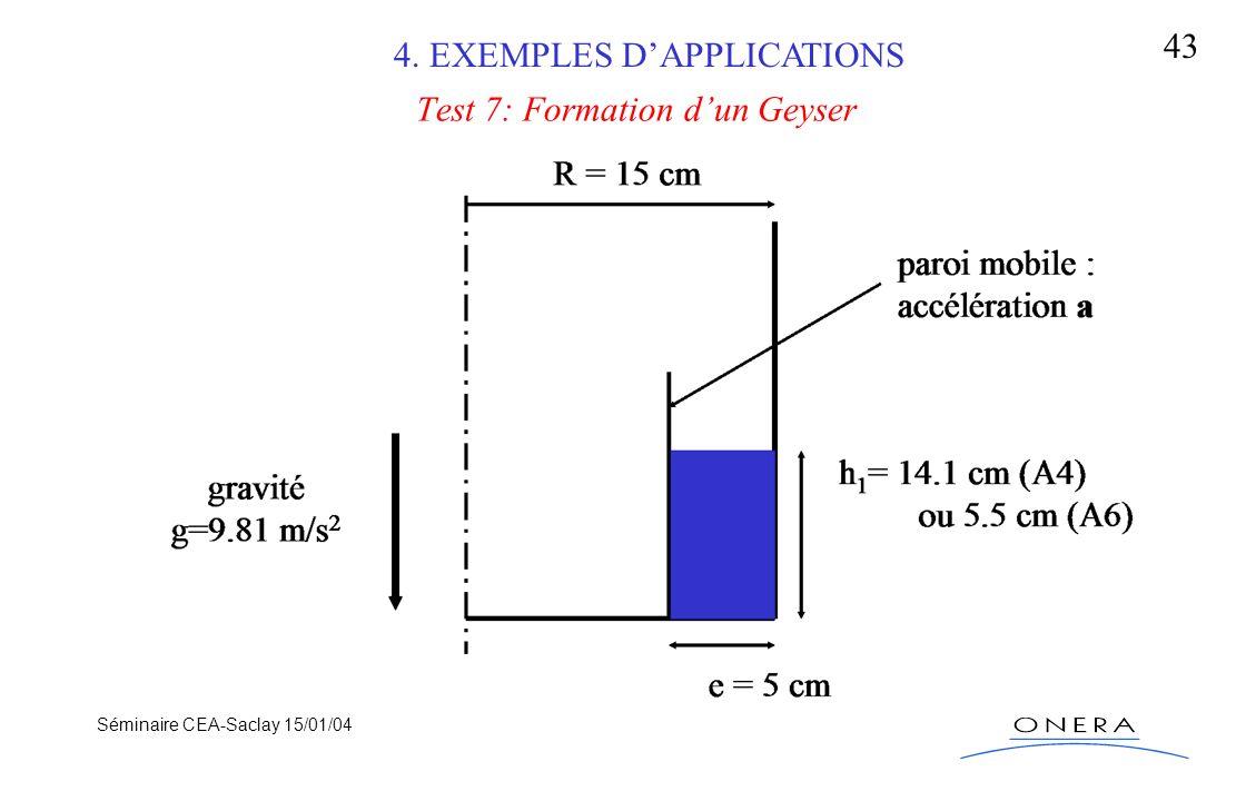 Séminaire CEA-Saclay 15/01/04 43 Test 7: Formation dun Geyser (Résultat expérimentaux du LEGI) 4. EXEMPLES DAPPLICATIONS