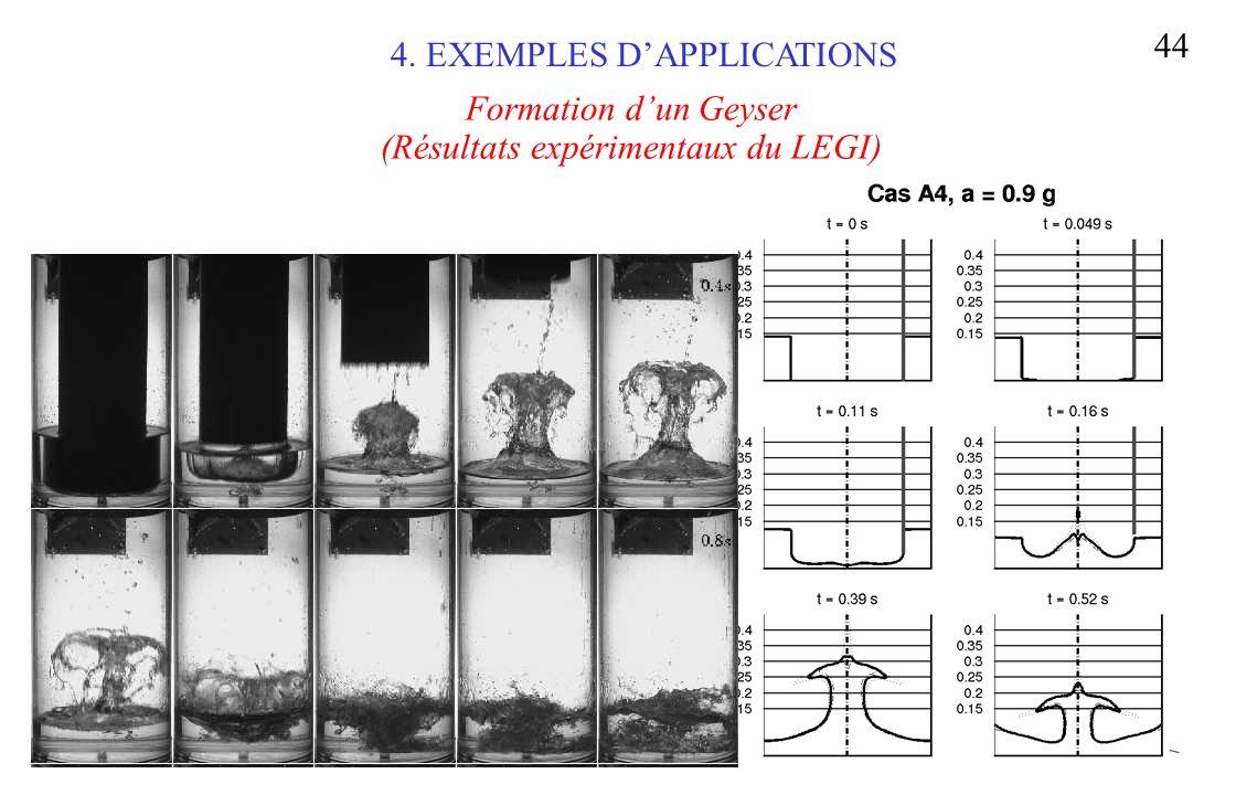 Séminaire CEA-Saclay 15/01/04 44 Formation dun Geyser (Résultats expérimentaux du LEGI) 4. EXEMPLES DAPPLICATIONS