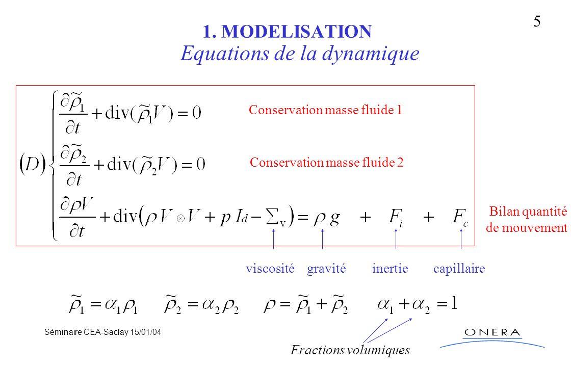 Séminaire CEA-Saclay 15/01/04 5 1. MODELISATION Equations de la dynamique gravitéinertiecapillaire Conservation masse fluide 1 Conservation masse flui