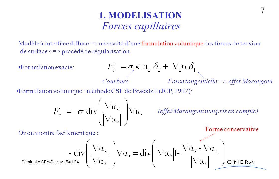 Séminaire CEA-Saclay 15/01/04 7 1. MODELISATION Forces capillaires Modèle à interface diffuse => nécessité dune formulation volumique des forces de te