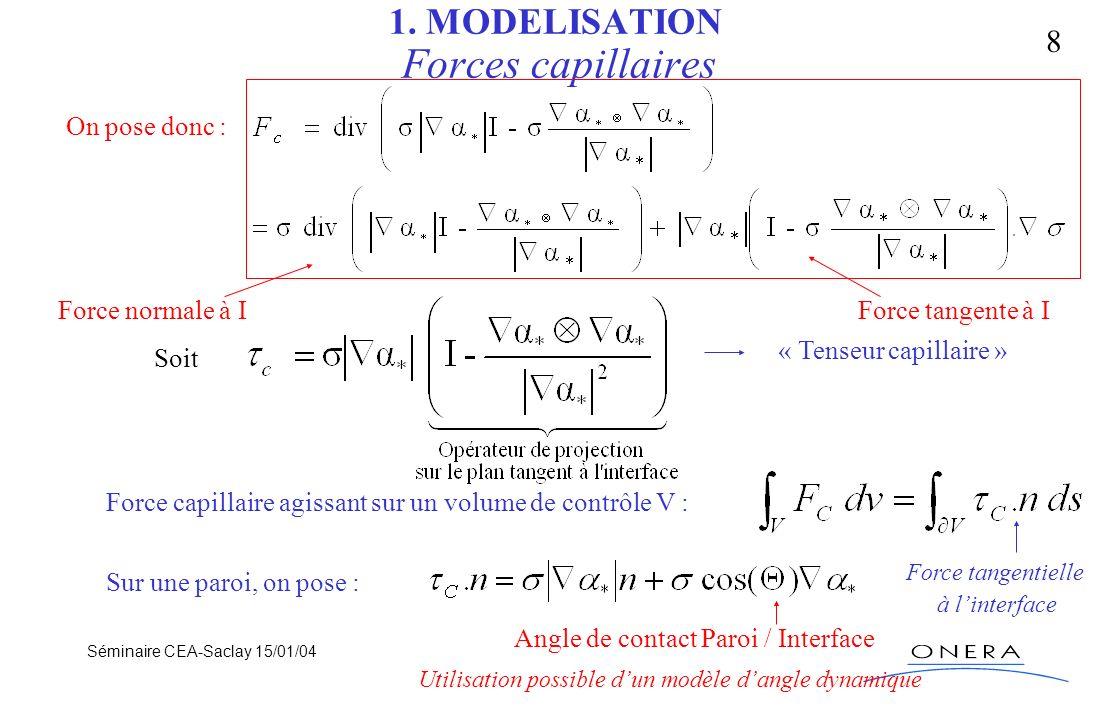 Séminaire CEA-Saclay 15/01/04 8 1. MODELISATION Forces capillaires Soit « Tenseur capillaire » Force tangentielle à linterface Force capillaire agissa