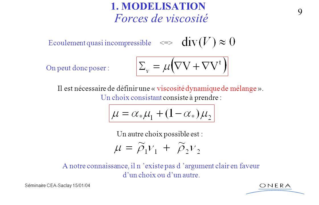 Séminaire CEA-Saclay 15/01/04 9 1. MODELISATION Forces de viscosité Ecoulement quasi incompressible On peut donc poser : Il est nécessaire de définir