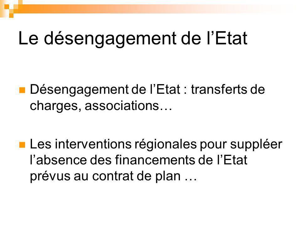 Le désengagement de lEtat Désengagement de lEtat : transferts de charges, associations… Les interventions régionales pour suppléer labsence des financements de lEtat prévus au contrat de plan …