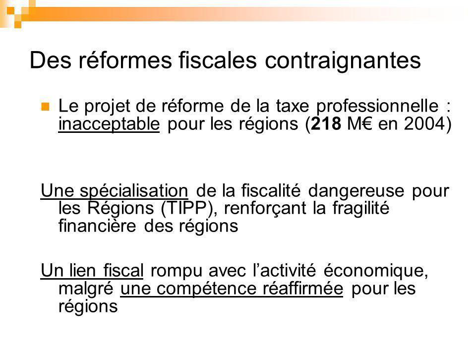 Des réformes fiscales contraignantes Le projet de réforme de la taxe professionnelle : inacceptable pour les régions (218 M en 2004) Une spécialisation de la fiscalité dangereuse pour les Régions (TIPP), renforçant la fragilité financière des régions Un lien fiscal rompu avec lactivité économique, malgré une compétence réaffirmée pour les régions