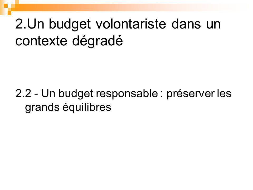 2.Un budget volontariste dans un contexte dégradé 2.2 - Un budget responsable : préserver les grands équilibres