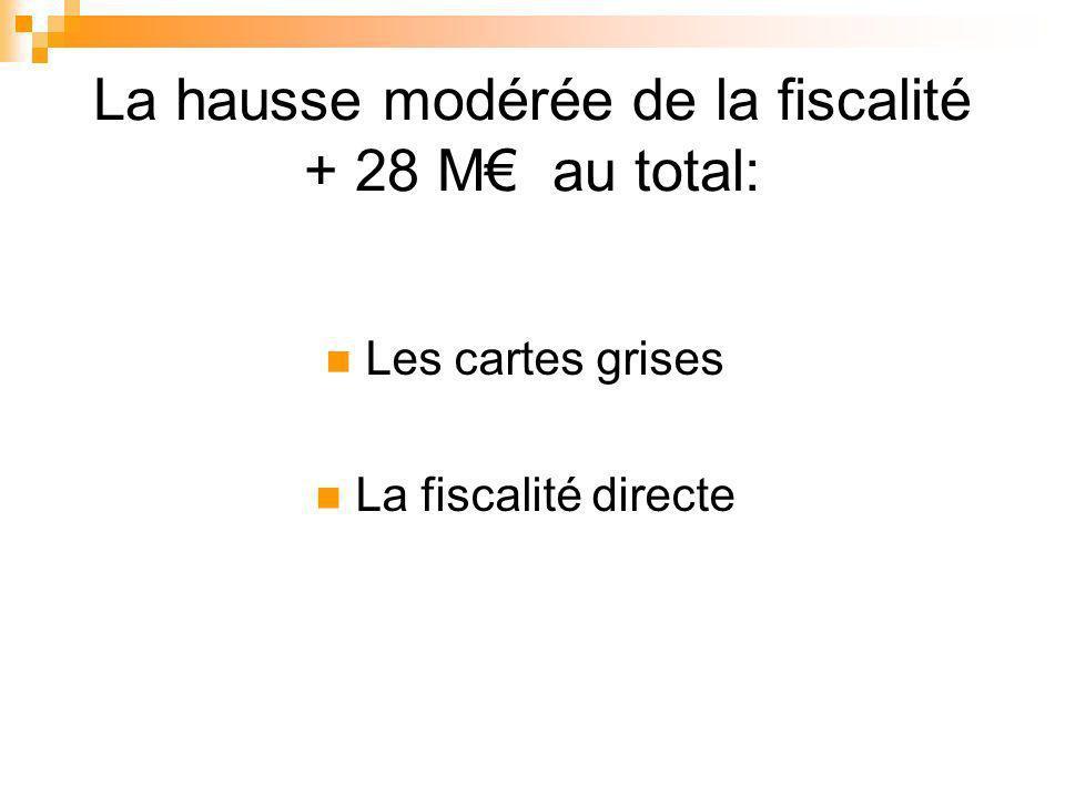 La hausse modérée de la fiscalité + 28 M au total: Les cartes grises La fiscalité directe