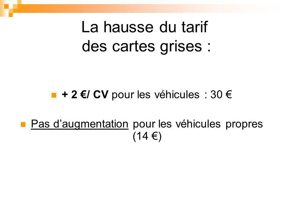 La hausse du tarif des cartes grises : + 2 / CV pour les véhicules : 30 Pas daugmentation pour les véhicules propres (14 )