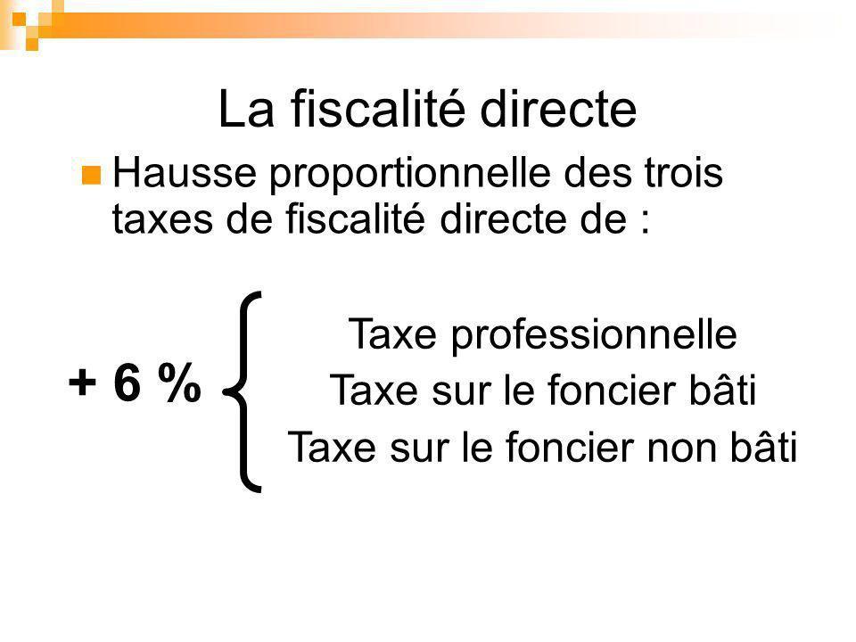 La fiscalité directe Hausse proportionnelle des trois taxes de fiscalité directe de : Taxe professionnelle Taxe sur le foncier bâti Taxe sur le foncier non bâti + 6 %