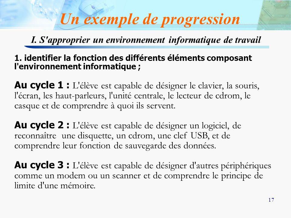 17 1. identifier la fonction des différents éléments composant l'environnement informatique ; Au cycle 1 : L'élève est capable de désigner le clavier,