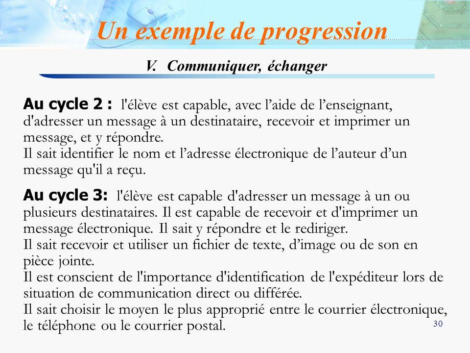 30 Au cycle 2 : l'élève est capable, avec laide de lenseignant, d'adresser un message à un destinataire, recevoir et imprimer un message, et y répondr