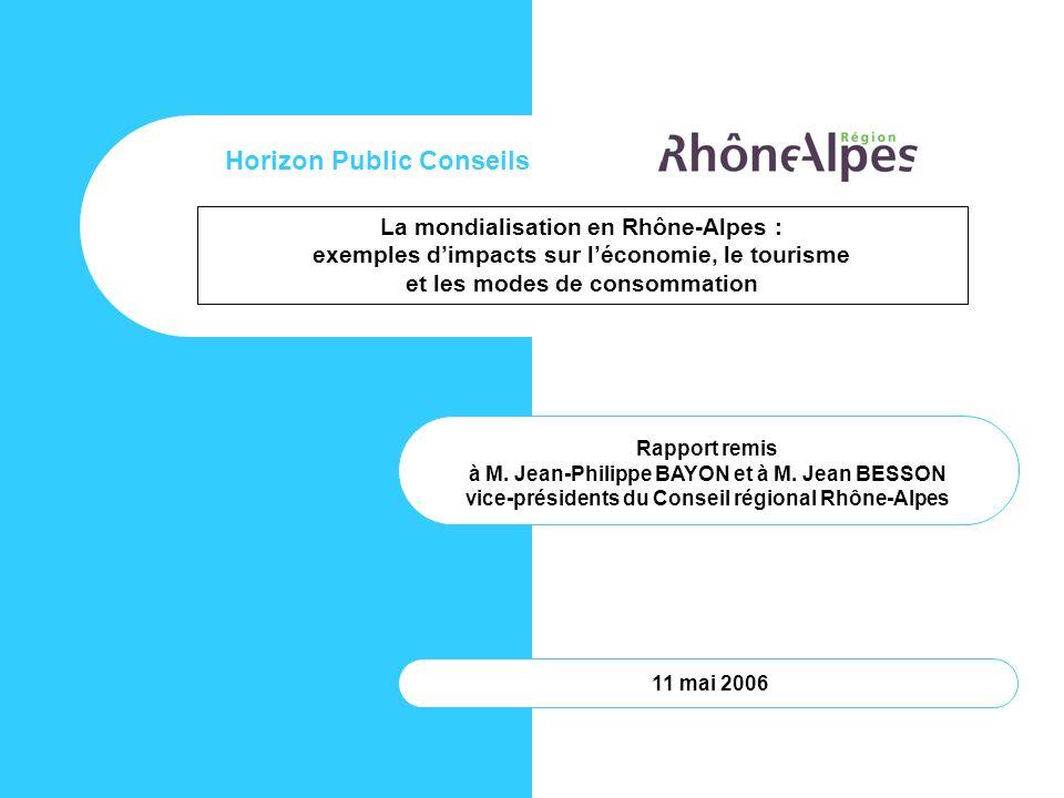 Horizon Public Conseils 11 mai 2006 La mondialisation en Rhône-Alpes Rapport 2006 Loin dêtre antagonistes, ces deux tendance (ouverture internationale et recentrage local) saccordent au contraire parfaitement et permettent aux individus dassumer une identité mêlée de références mondiales, nationales, régionales et locales.