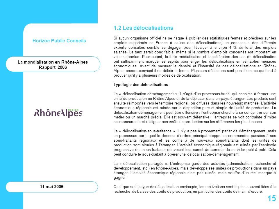 Horizon Public Conseils 11 mai 2006 1.2 Les délocalisations Si aucun organisme officiel ne se risque à publier des statistiques fermes et précises sur