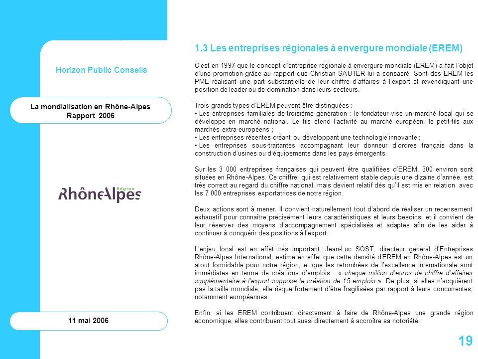 Horizon Public Conseils 11 mai 2006 1.3 Les entreprises régionales à envergure mondiale (EREM) Cest en 1997 que le concept dentreprise régionale à env