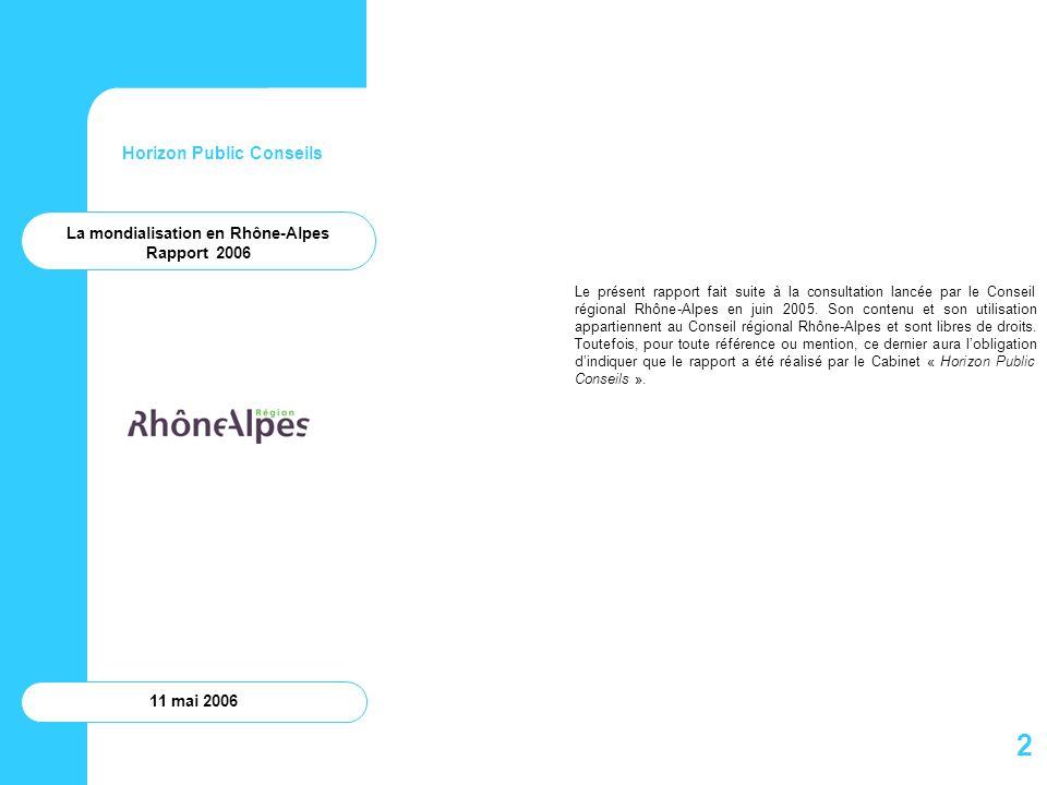 Horizon Public Conseils 11 mai 2006 La mondialisation en Rhône-Alpes Rapport 2006 Le présent rapport fait suite à la consultation lancée par le Consei