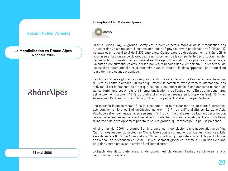 Horizon Public Conseils 11 mai 2006 Exemples dEREM rhône-alpines Basé à Cluses (74), le groupe Somfy est le premier acteur mondial de la motorisation