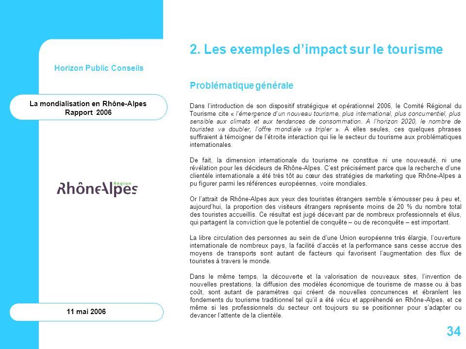Horizon Public Conseils 11 mai 2006 2. Les exemples dimpact sur le tourisme Problématique générale Dans lintroduction de son dispositif stratégique et