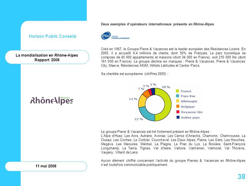 Horizon Public Conseils 11 mai 2006 Deux exemples dopérateurs internationaux présents en Rhône-Alpes Créé en 1967, le Groupe Pierre & Vacances est le
