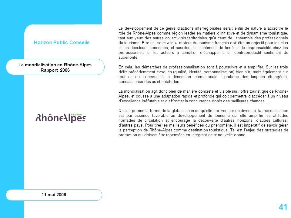 Horizon Public Conseils 11 mai 2006 Le développement de ce genre dactions interrégionales serait enfin de nature à accroître le rôle de Rhône-Alpes co