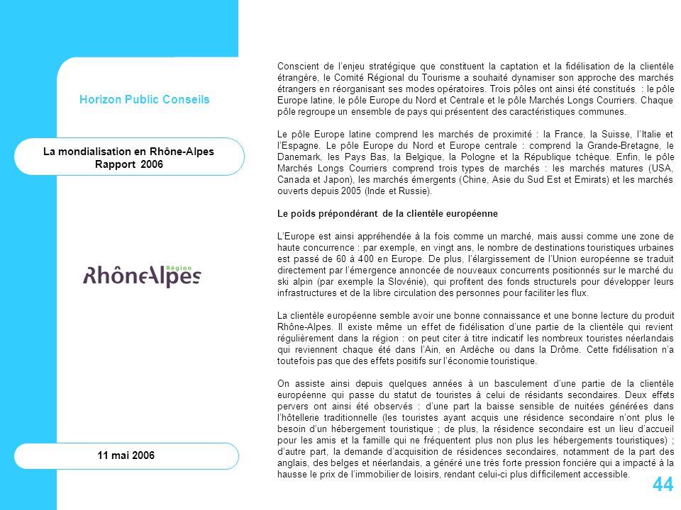 Horizon Public Conseils 11 mai 2006 Conscient de lenjeu stratégique que constituent la captation et la fidélisation de la clientèle étrangère, le Comi
