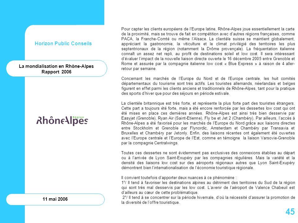 Horizon Public Conseils 11 mai 2006 Pour capter les clients européens de lEurope latine, Rhône-Alpes joue essentiellement la carte de la proximité, ma