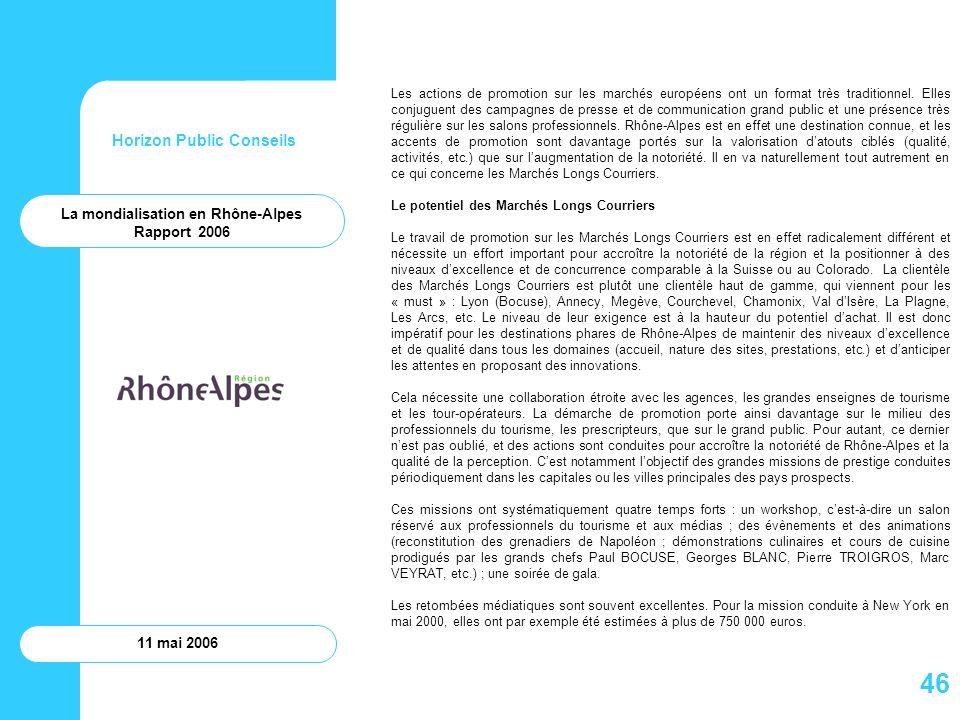 Horizon Public Conseils 11 mai 2006 Les actions de promotion sur les marchés européens ont un format très traditionnel. Elles conjuguent des campagnes