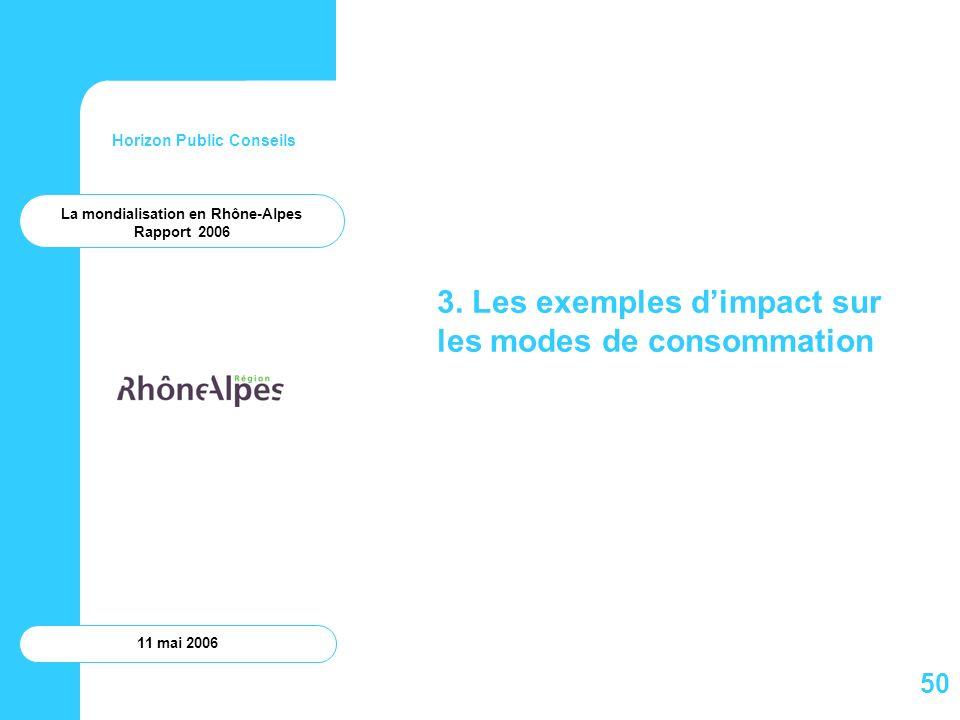 Horizon Public Conseils 11 mai 2006 3. Les exemples dimpact sur les modes de consommation La mondialisation en Rhône-Alpes Rapport 2006 50