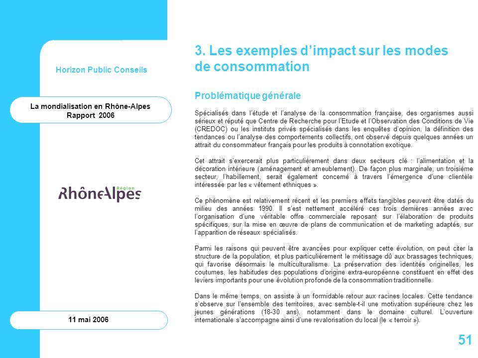 Horizon Public Conseils 11 mai 2006 La mondialisation en Rhône-Alpes Rapport 2006 3. Les exemples dimpact sur les modes de consommation Problématique