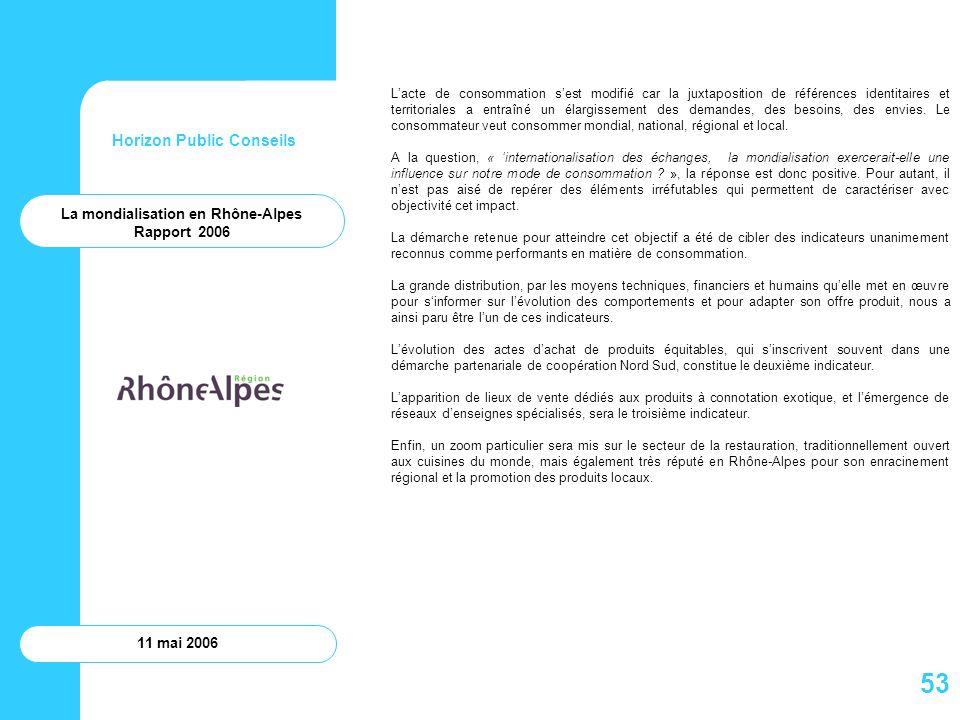 Horizon Public Conseils 11 mai 2006 La mondialisation en Rhône-Alpes Rapport 2006 Lacte de consommation sest modifié car la juxtaposition de référence