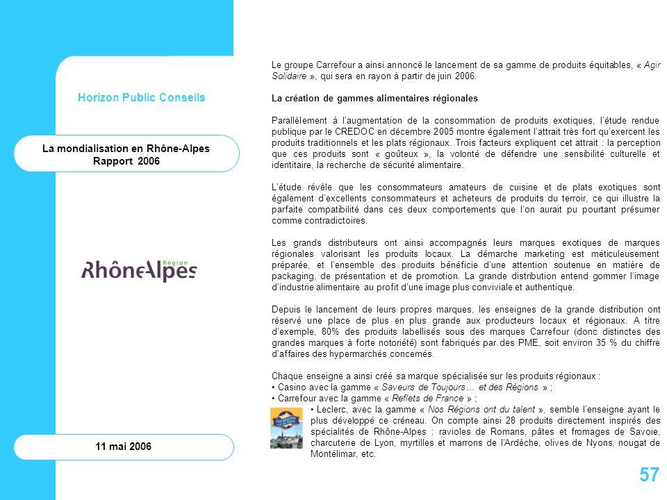 Horizon Public Conseils 11 mai 2006 La mondialisation en Rhône-Alpes Rapport 2006 Le groupe Carrefour a ainsi annoncé le lancement de sa gamme de prod