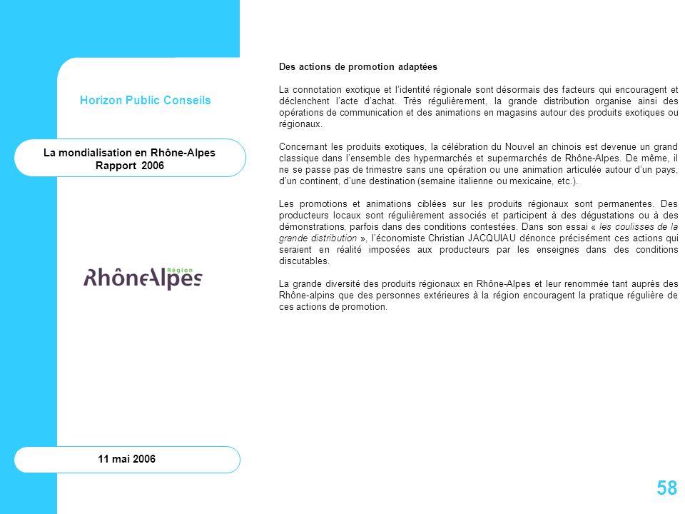 Horizon Public Conseils 11 mai 2006 La mondialisation en Rhône-Alpes Rapport 2006 Des actions de promotion adaptées La connotation exotique et lidenti
