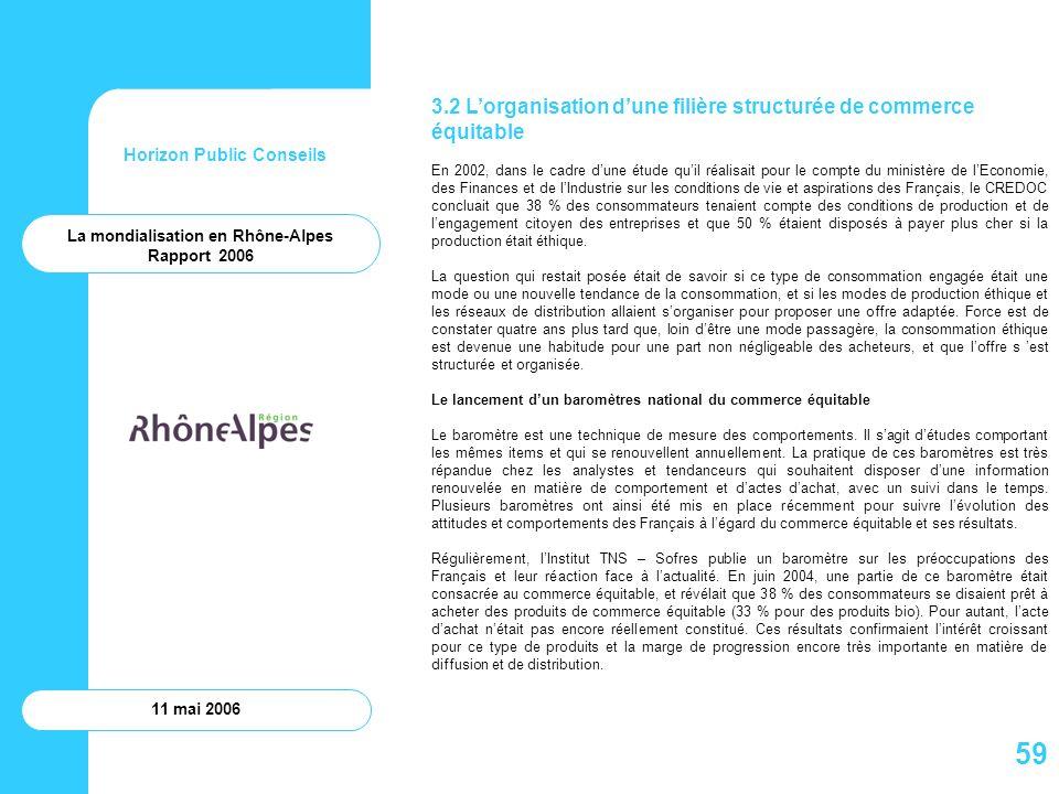 Horizon Public Conseils 11 mai 2006 La mondialisation en Rhône-Alpes Rapport 2006 3.2 Lorganisation dune filière structurée de commerce équitable En 2