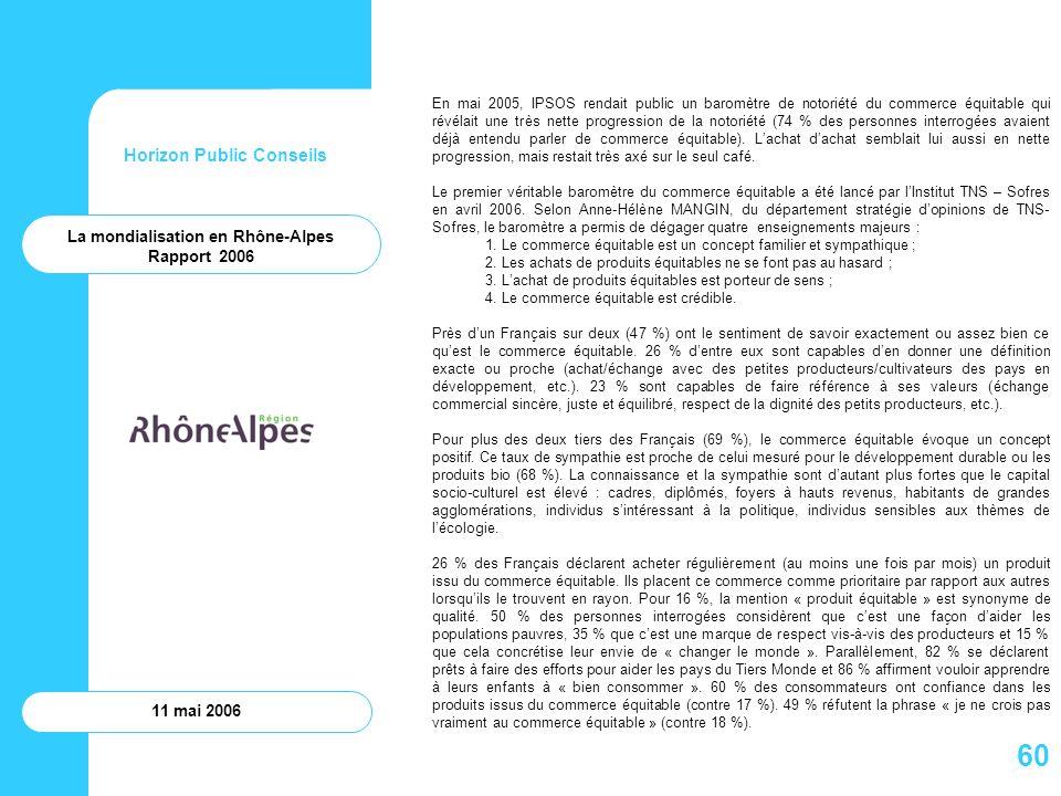 Horizon Public Conseils 11 mai 2006 La mondialisation en Rhône-Alpes Rapport 2006 En mai 2005, IPSOS rendait public un baromètre de notoriété du comme