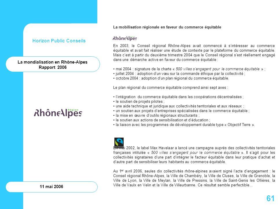 Horizon Public Conseils 11 mai 2006 La mondialisation en Rhône-Alpes Rapport 2006 La mobilisation régionale en faveur du commerce équitable En 2003, l