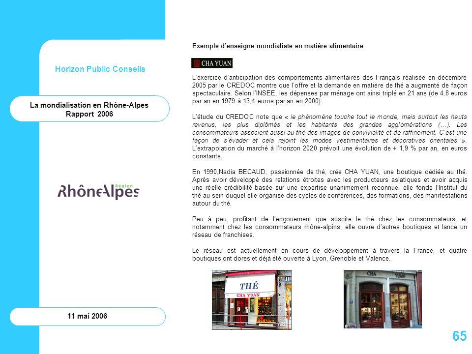 Horizon Public Conseils 11 mai 2006 La mondialisation en Rhône-Alpes Rapport 2006 Exemple denseigne mondialiste en matière alimentaire Lexercice danti