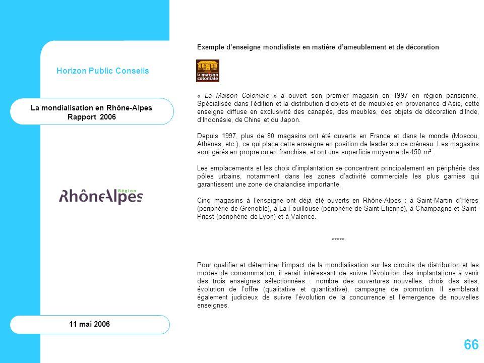 Horizon Public Conseils 11 mai 2006 La mondialisation en Rhône-Alpes Rapport 2006 Exemple denseigne mondialiste en matière dameublement et de décorati