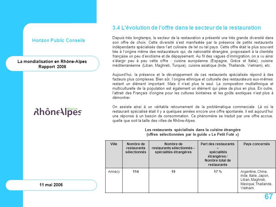 Horizon Public Conseils 11 mai 2006 La mondialisation en Rhône-Alpes Rapport 2006 3.4 Lévolution de loffre dans le secteur de la restauration Depuis t