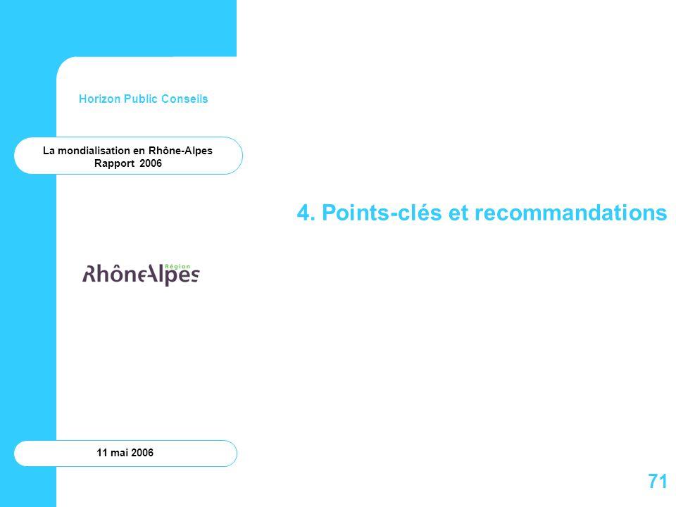Horizon Public Conseils 11 mai 2006 4. Points-clés et recommandations La mondialisation en Rhône-Alpes Rapport 2006 71