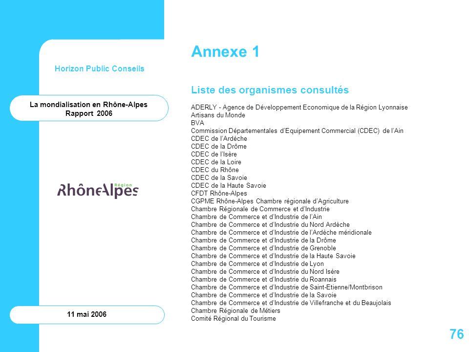 Horizon Public Conseils 11 mai 2006 Annexe 1 Liste des organismes consultés ADERLY - Agence de Développement Economique de la Région Lyonnaise Artisan