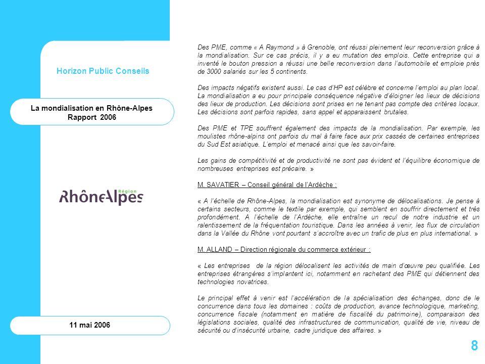 Horizon Public Conseils 11 mai 2006 La mondialisation en Rhône-Alpes Rapport 2006 3.2 Lorganisation dune filière structurée de commerce équitable En 2002, dans le cadre dune étude quil réalisait pour le compte du ministère de lEconomie, des Finances et de lIndustrie sur les conditions de vie et aspirations des Français, le CREDOC concluait que 38 % des consommateurs tenaient compte des conditions de production et de lengagement citoyen des entreprises et que 50 % étaient disposés à payer plus cher si la production était éthique.